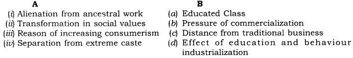 RBSE Solutions for Class 8 Social Science Chapter 9 Contemporary Indian Society 1
