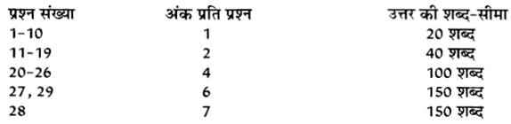 RBSE Class 10 Social Science Model Paper 2 image 1