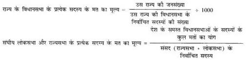 RBSE Solutions for Class 10 Social Science Chapter 6 केंद्र सरकार 1