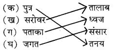 RBSE Solutions for Class 5 Hindi परिवेशीय सजगता 15