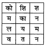 RBSE Solutions for Class 5 Hindi परिवेशीय सजगता 19
