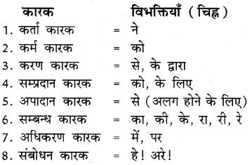 RBSE Solutions for Class 5 Hindi परिवेशीय सजगता 2