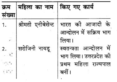 RBSE Solutions for Class 5 Hindi Chapter 10 नारी शक्ति की प्रतीक-भगिनी निवेदिता 1