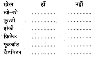 RBSE Solutions for Class 5 Hindi Chapter 12 मजेदार कबड्डी 1