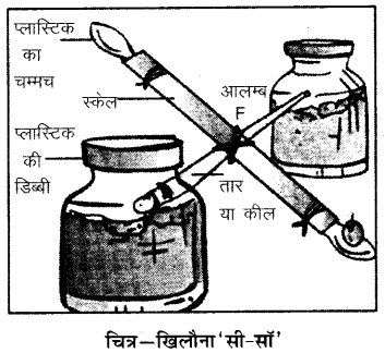 RBSE Solutions for Class 6 Science Chapter 11 सरल मशीन 3