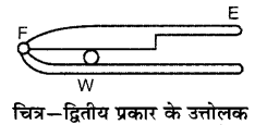 RBSE Solutions for Class 6 Science Chapter 11 सरल मशीन 9