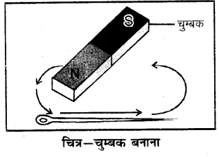 RBSE Solutions for Class 6 Science Chapter 13 चुम्बकत्व 6