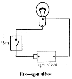 RBSE Solutions for Class 6 Science Chapter 14 विद्युत परिपथ 1