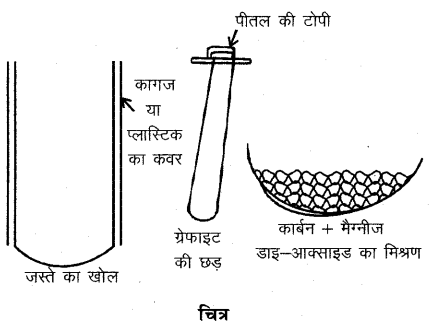 RBSE Solutions for Class 6 Science Chapter 14 विद्युत परिपथ 3