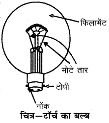 RBSE Solutions for Class 6 Science Chapter 14 विद्युत परिपथ 4