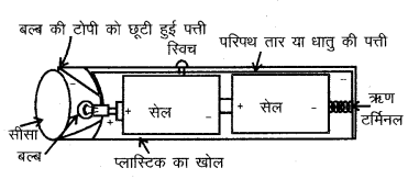 RBSE Solutions for Class 6 Science Chapter 14 विद्युत परिपथ 5