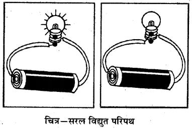 RBSE Solutions for Class 6 Science Chapter 14 विद्युत परिपथ 6