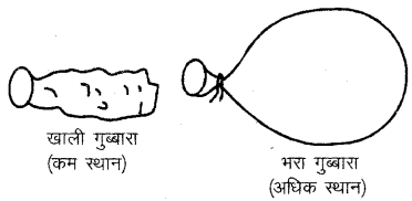 RBSE Solutions for Class 6 Science Chapter 17 वायु, जल व मृद्रा 2