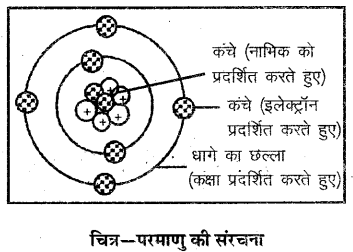 RBSE Solutions for Class 6 Science Chapter 5 आओ पदार्थ को जानें 3