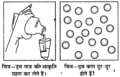RBSE Solutions for Class 6 Science Chapter 5 आओ पदार्थ को जानें 7