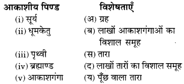 RBSE Solutions for Class 6 Social Science Chapter 1 हमारा ब्रह्मांड 1