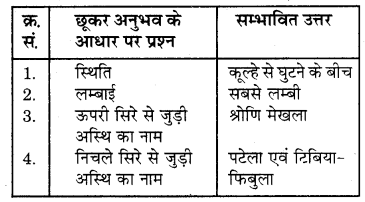 RBSE Solutions for Class 7 Science Chapter 10 कंकाल एवं संधियाँ 9