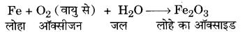 RBSE Solutions for Class 7 Science Chapter 4 पदार्थों के भौतिक एवं रासायनिक परिवर्तन 4