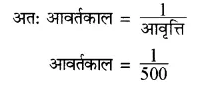 RBSE Solutions for Class 8 Science Chapter 10 ध्वनि 13