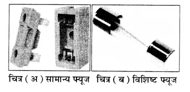 RBSE Solutions for Class 8 Science Chapter 11 विद्युत धारा के प्रभाव 8