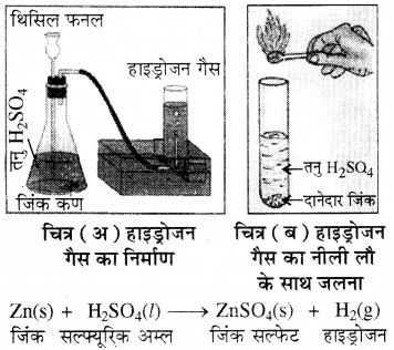 RBSE Solutions for Class 8 Science Chapter 4 रासायनिक अभिक्रियाएँ 10