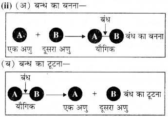 RBSE Solutions for Class 8 Science Chapter 4 रासायनिक अभिक्रियाएँ 23