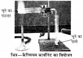 RBSE Solutions for Class 8 Science Chapter 4 रासायनिक अभिक्रियाएँ 24