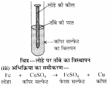 RBSE Solutions for Class 8 Science Chapter 4 रासायनिक अभिक्रियाएँ 28