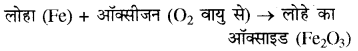 RBSE Solutions for Class 8 Science Chapter 4 रासायनिक अभिक्रियाएँ 3