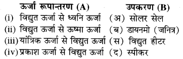 RBSE Solutions for Class 8 Science Chapter 9 कार्य एवं ऊर्जा 1
