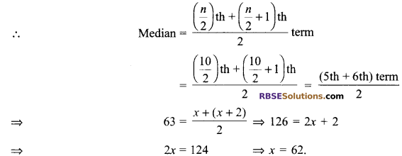 RBSE Solutions for Class 9 Maths Chapter 15 Statistics Ex 15.4