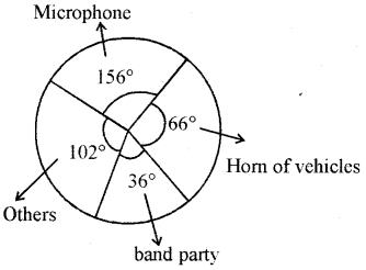 RBSE Class 10 Maths Model Paper 3 English Medium 1