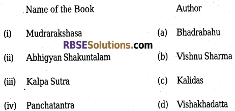 RBSE Class 12 History Model Paper 2 English Medium 2