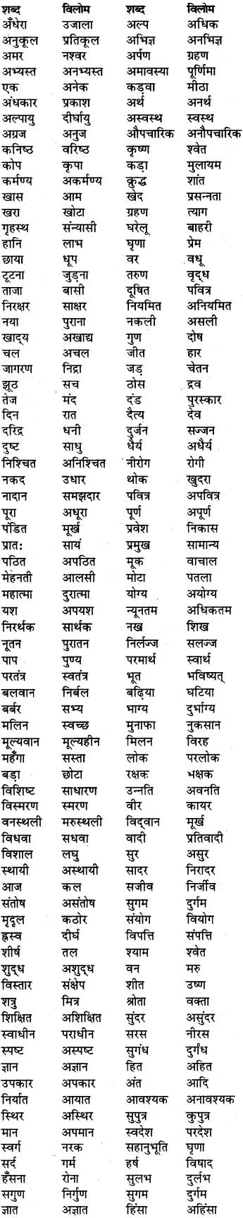 RBSE Class 6 Hindi व्याकरण विलोम शब्द 1