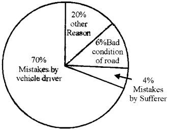 RBSE Class 8 Maths Model Paper 3 English Medium image 1