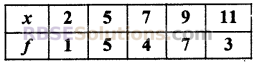 RBSE Solutions for Class 10 Maths Chapter 17 Measures of Central TendencyEx 17.2