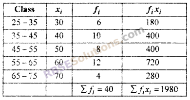 RBSE Solutions for Class 10 Maths Chapter 17 Measures of Central TendencyEx 17.3