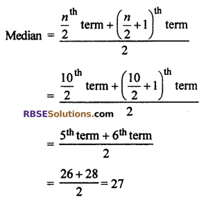 RBSE Solutions for Class 10 Maths Chapter 17 Measures of Central TendencyEx 17.6