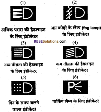 RBSE Solutions for Class 10 Science Chapter 20 सड़क सुरक्षा शिक्षा image - 5