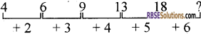 RBSE Solutions for Class 5 Maths Chapter 8 Patterns Additional Questions image 30