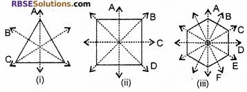 RBSE Solutions for Class 6 Maths Chapter 11 Symmetry In Text Exercise image 7