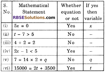 RBSE Solutions for Class 6 Maths Chapter 12 Algebra Ex 12.3 image 1