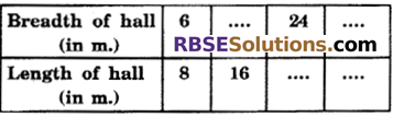 RBSE Solutions for Class 6 Maths Chapter 13 Ratio and Proportion Ex 13.1 image 6