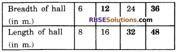 RBSE Solutions for Class 6 Maths Chapter 13 Ratio and Proportion Ex 13.1 image 8