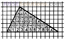 RBSE Solutions for Class 6 Maths Chapter 14 Perimeter and Area Additional Questions image 1