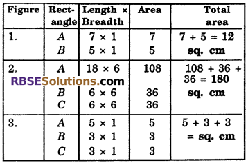 RBSE Solutions for Class 6 Maths Chapter 14 Perimeter and Area Ex 14.2 image 6