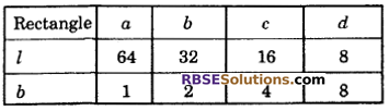 RBSE Solutions for Class 6 Maths Chapter 14 Perimeter and Area Ex 14.3 image 3