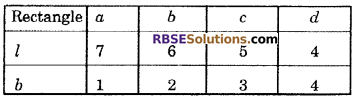 RBSE Solutions for Class 6 Maths Chapter 14 Perimeter and Area Ex 14.3 image 4