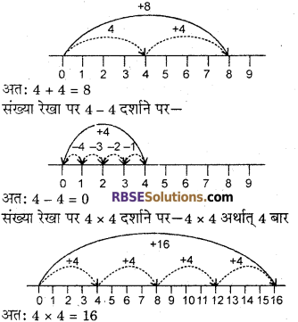 RBSE Solutions for Class 6 Maths Chapter 3 पूर्ण संख्याएँ Additional Questions image 1