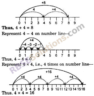 RBSE Solutions for Class 6 Maths Chapter 3 Whole Numbers Additional Questions image 1